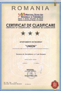 Classification Certificate